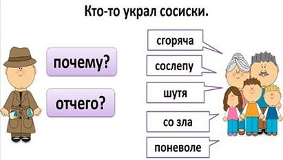Наречие - любопытная часть речи