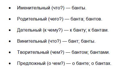 """Правила расстановки ударения в слове """"банты"""""""